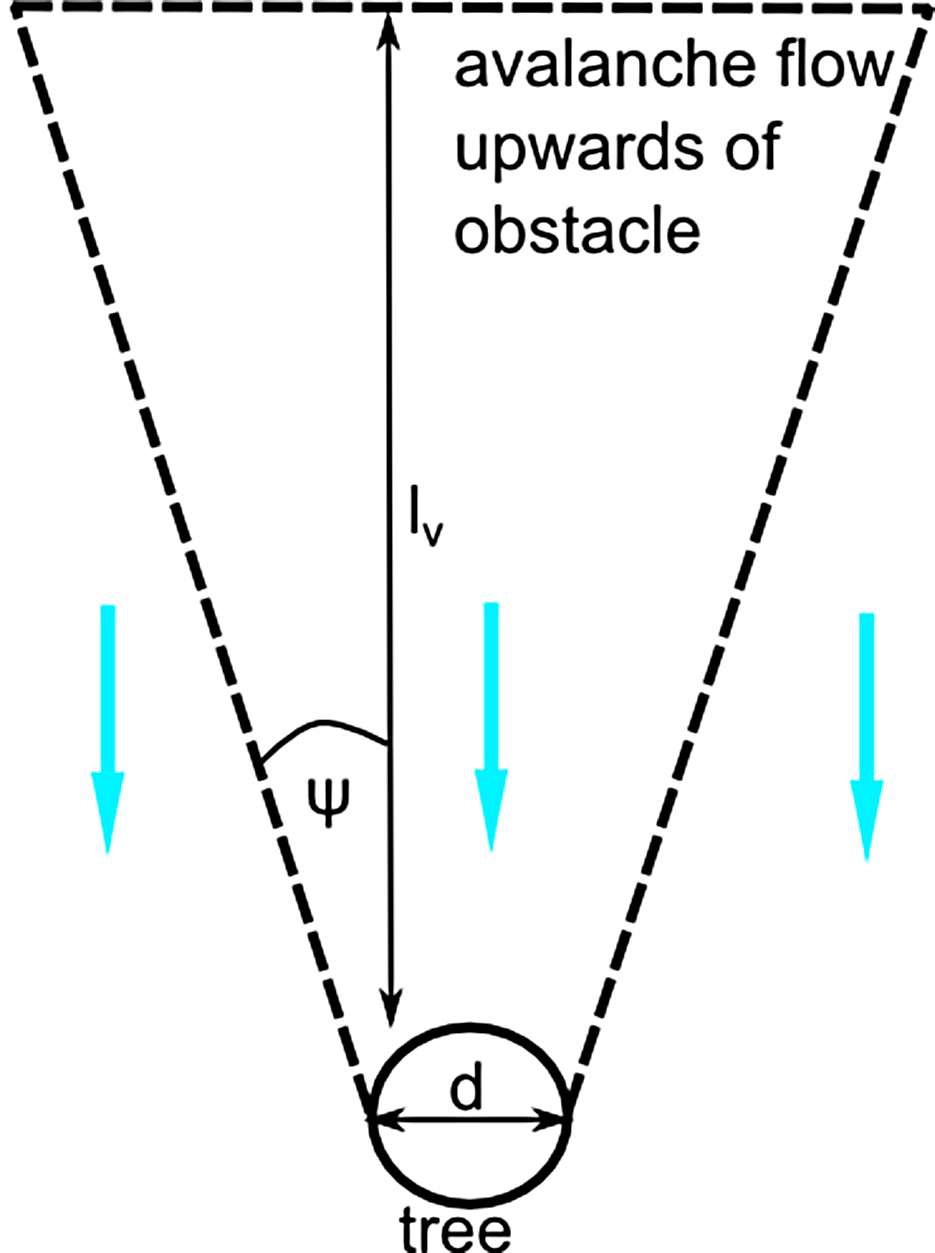 Breaking Wendelstein Engineering Schematics We Assume Tree
