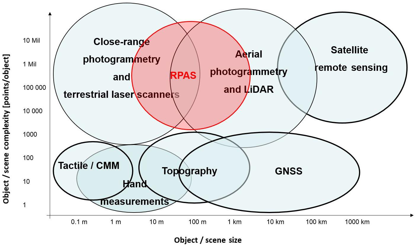 Their Versatility 4 Channel Speaker Wiring Diagram Ricerche Correlate A