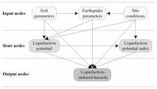 https://www.nat-hazards-earth-syst-sci.net/18/1451/2018/nhess-18-1451-2018-f02