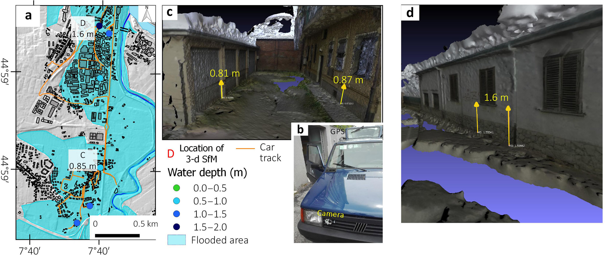 NHESS - Low cost, multiscale and multi-sensor application
