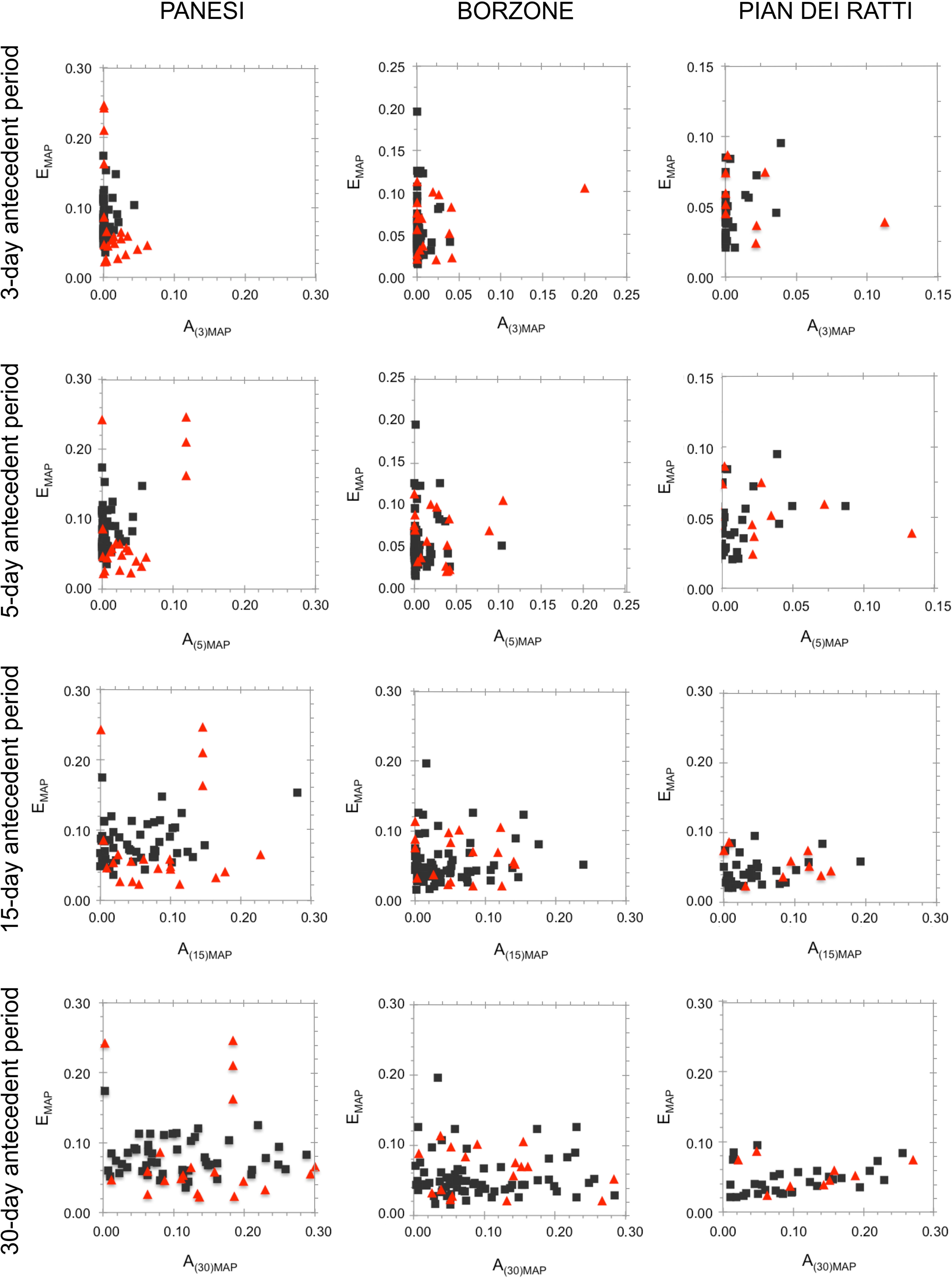 NHESS - Rainfall events with shallow landslides in the Entella