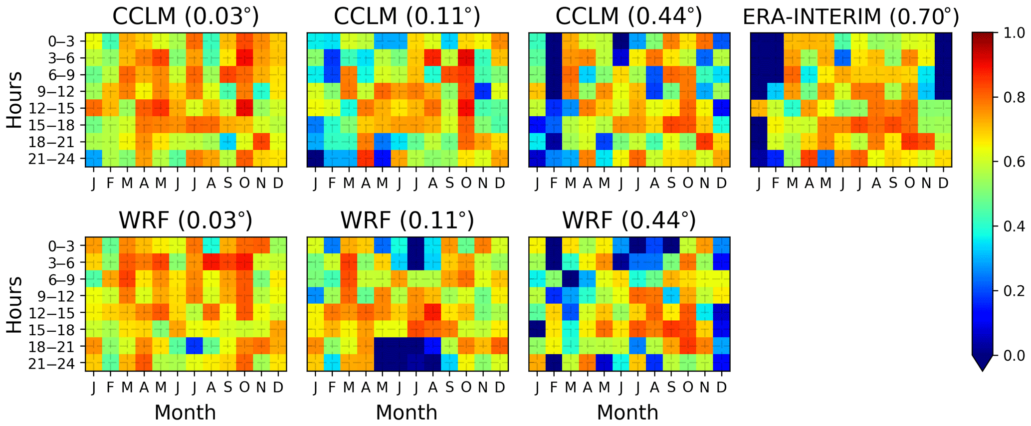 NHESS - Convection-permitting regional climate simulations