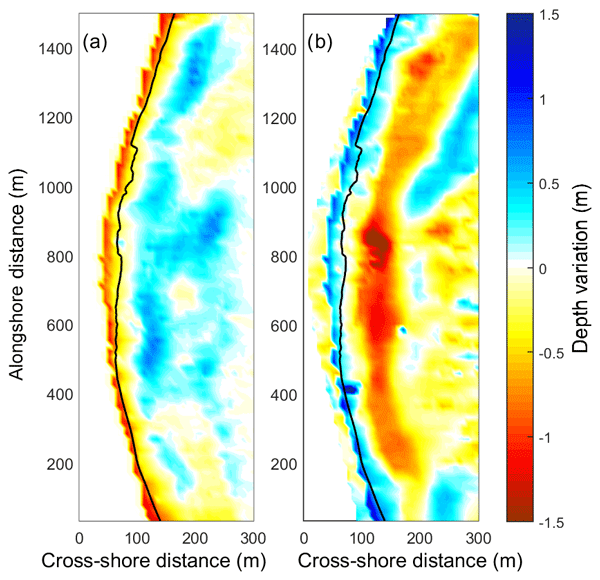 NHESS - Relations - Developments in large-scale coastal
