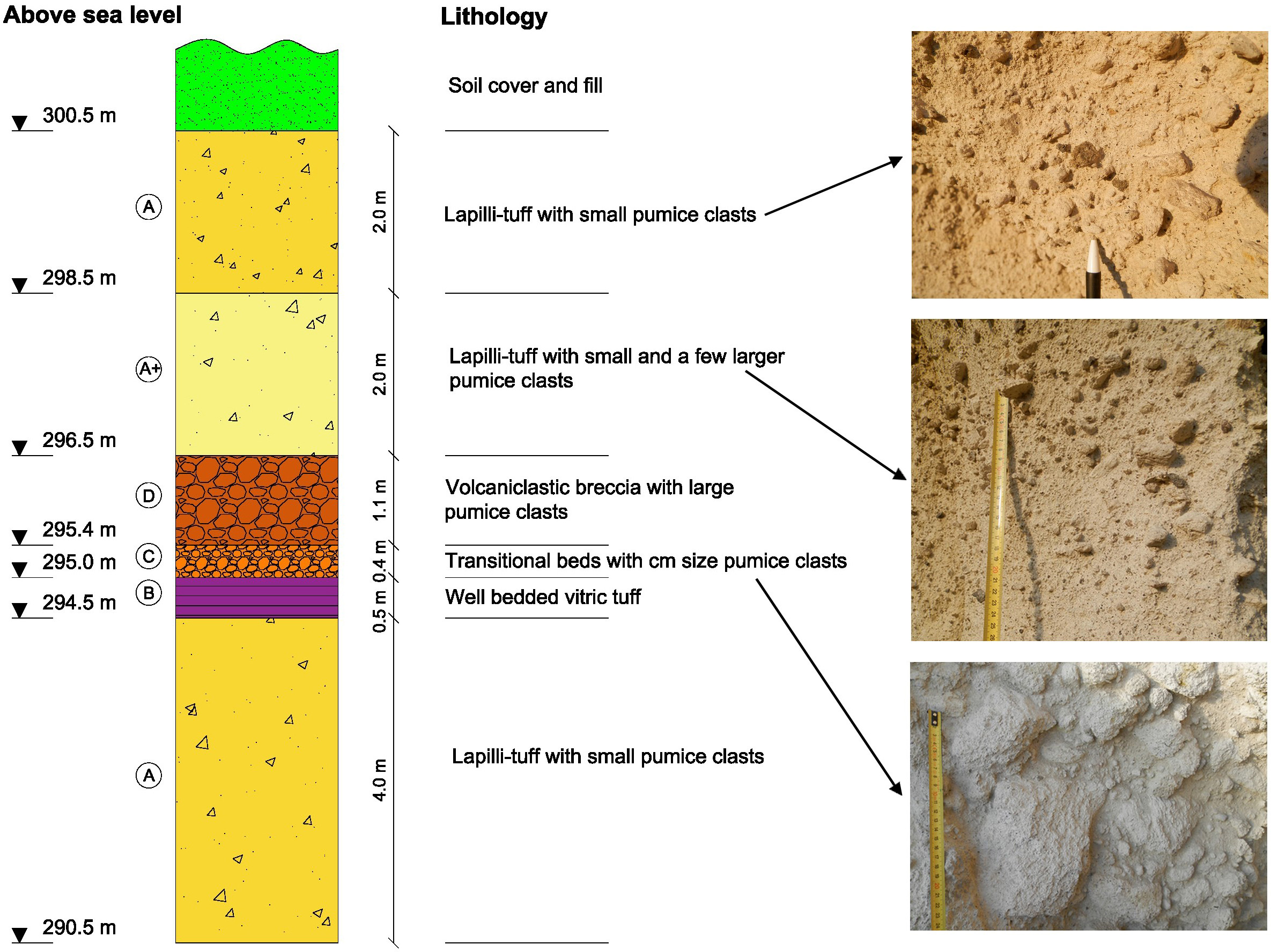 NHESS - Slope stability and rockfall assessment of volcanic
