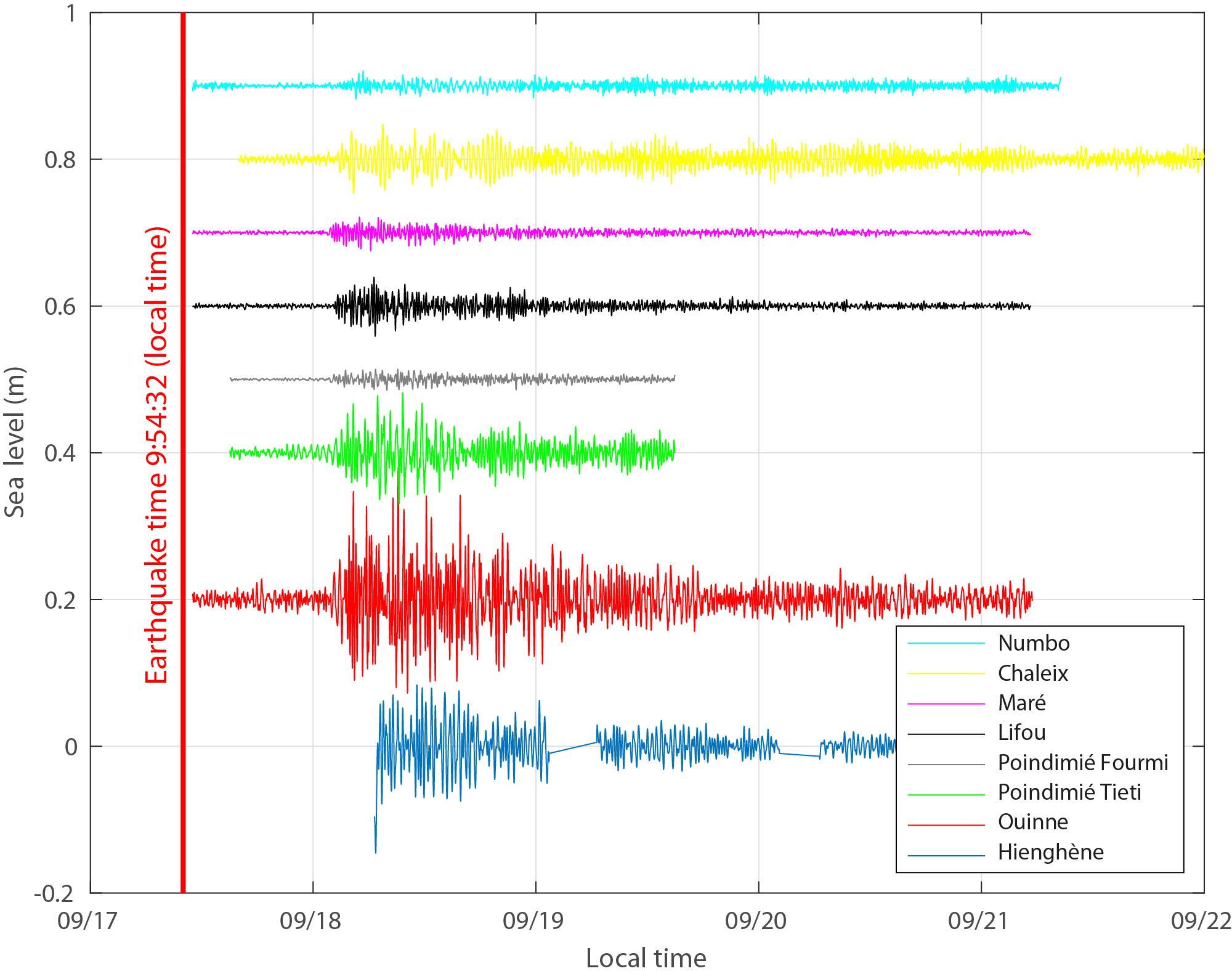 NHESS - Update of the tsunami catalogue of New Caledonia