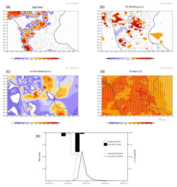 NHESS - Relations - Analysis of an extreme weather event in