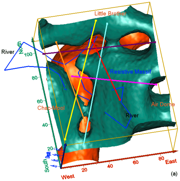 NHESS - Three-dimensional inverse modeling of EM-LIN data
