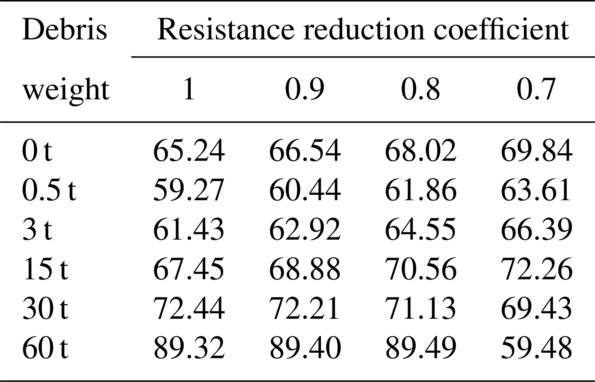 NHESS - Load-resistance analysis: an alternative approach to
