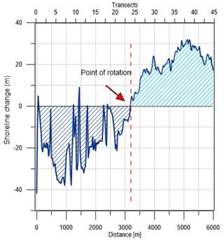 https://www.nat-hazards-earth-syst-sci.net/19/1937/2019/nhess-19-1937-2019-f11