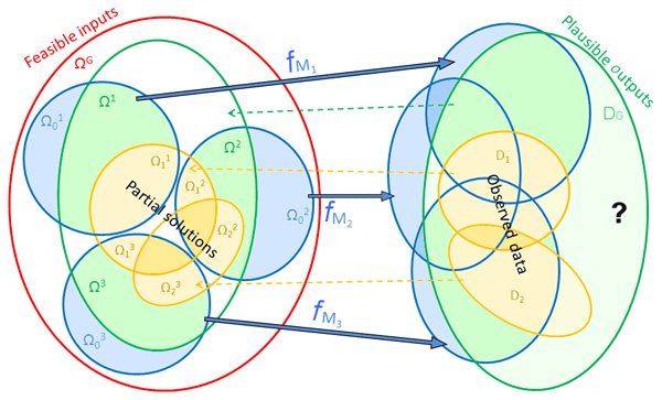 NHESS - Relations - How size and trigger matter: analyzing