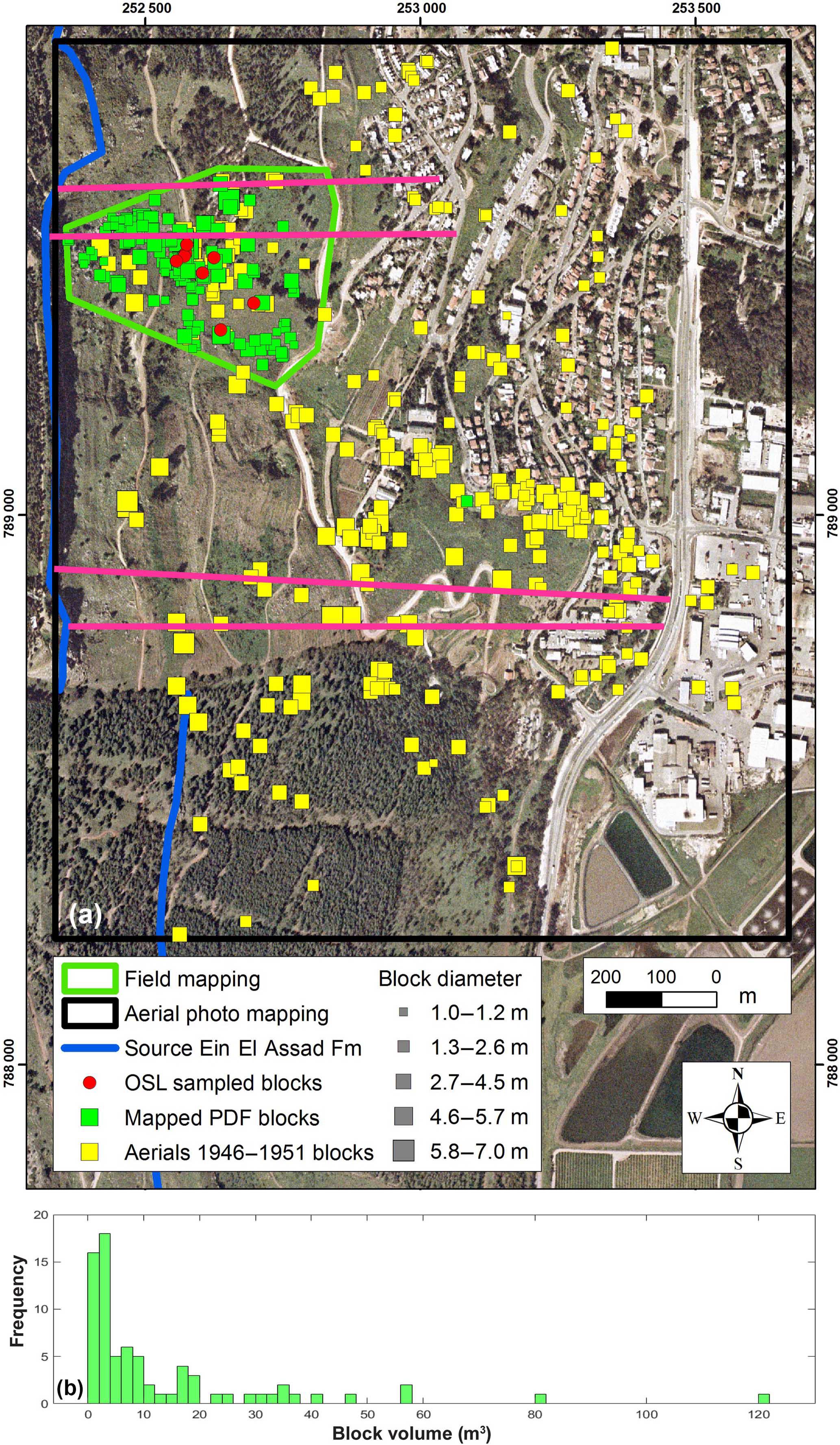 NHESS - Evaluating earthquake-induced rockfall hazard near the Dead