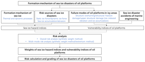 https://www.nat-hazards-earth-syst-sci.net/20/1107/2020/nhess-20-1107-2020-f03