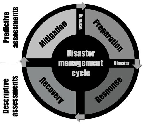 https://www.nat-hazards-earth-syst-sci.net/20/1149/2020/nhess-20-1149-2020-f01