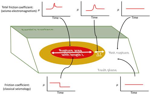 https://www.nat-hazards-earth-syst-sci.net/20/1485/2020/nhess-20-1485-2020-f06