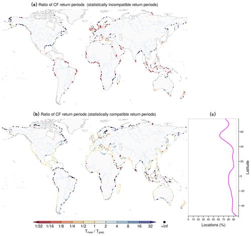 https://www.nat-hazards-earth-syst-sci.net/20/1765/2020/nhess-20-1765-2020-f02