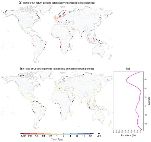 https://www.nat-hazards-earth-syst-sci.net/20/1765/2020/nhess-20-1765-2020-f08