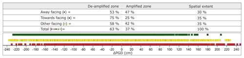https://www.nat-hazards-earth-syst-sci.net/20/399/2020/nhess-20-399-2020-f07
